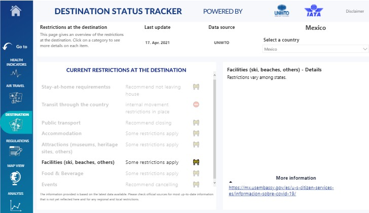 UNWTO Destination Tracker